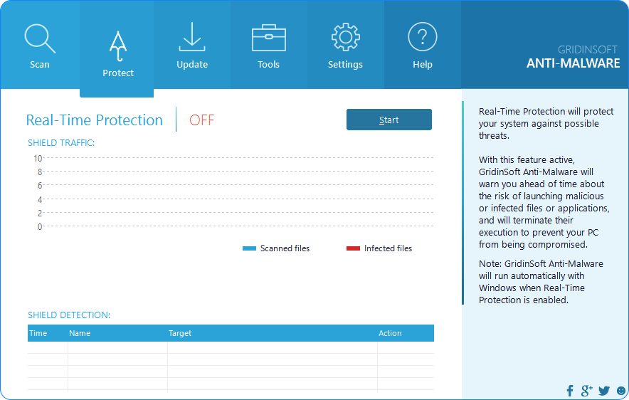 Starting protection by GridinSoft Anti-Malware